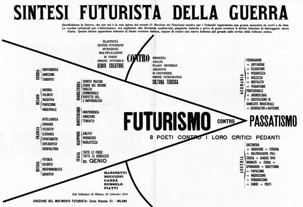 aavv-sintesi-futurista-guerra-1